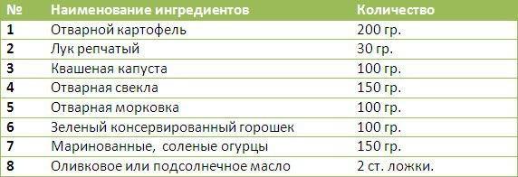 """Салат """"Винегрет"""" диетический 2016"""