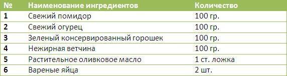 """Салат """"Русская красавица"""" 2016"""