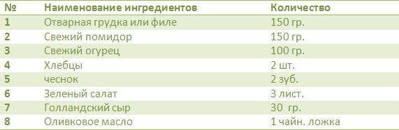 """Салат """"Цезарь диетический"""""""