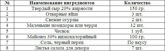 "Закуска ""Мухоморчики"" рецепт с фото"
