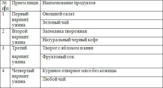 """Диета """"Минус 60"""" Екатерины Миримановой: меню на каждый день, отзывы"""