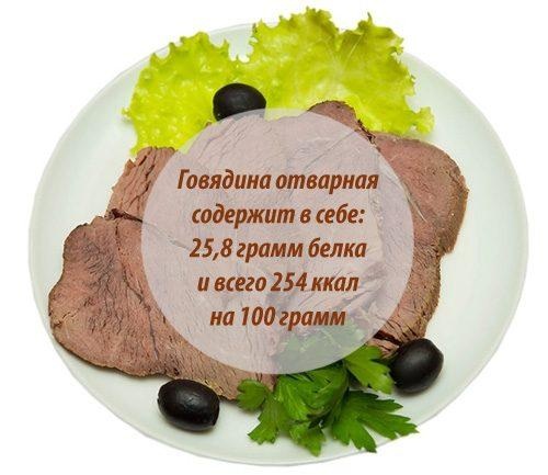 Cколько калорий в говядине отварной?