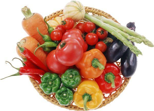Cколько калорий в день нужно человеку?